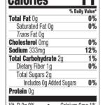 Amba Nutrition Facts
